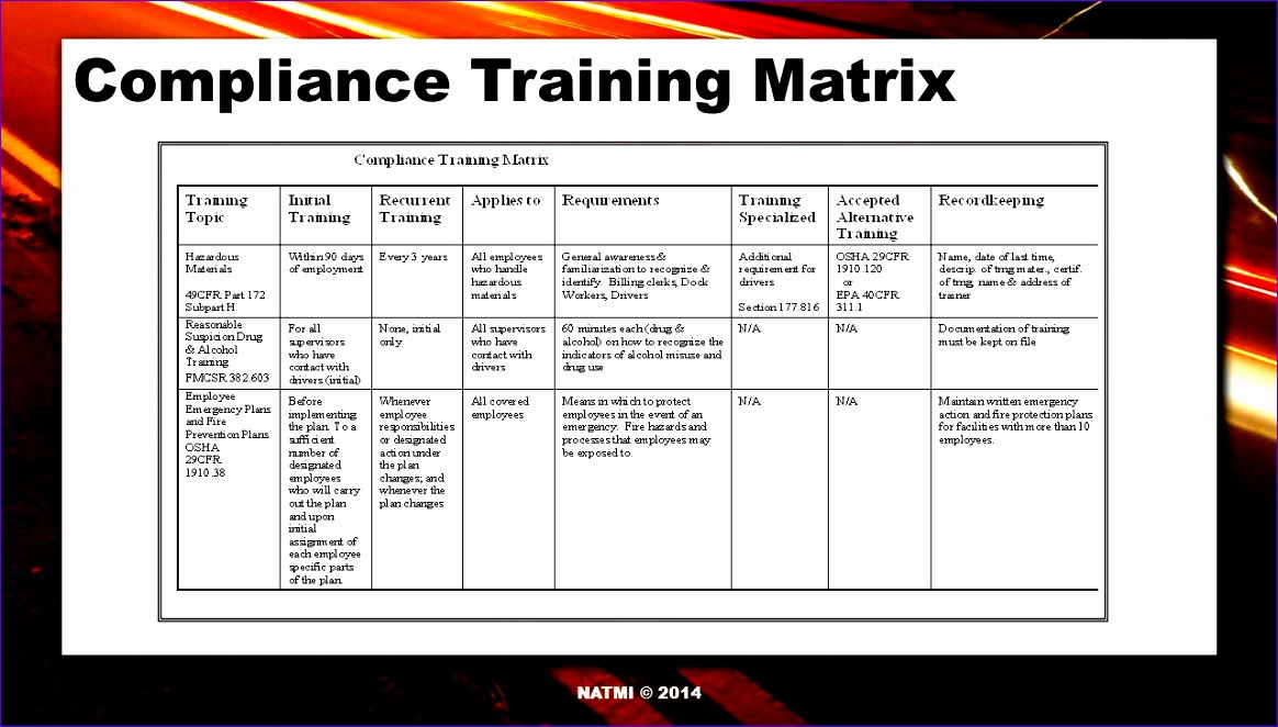 10 performance matrix template excel exceltemplates for Safety training matrix template