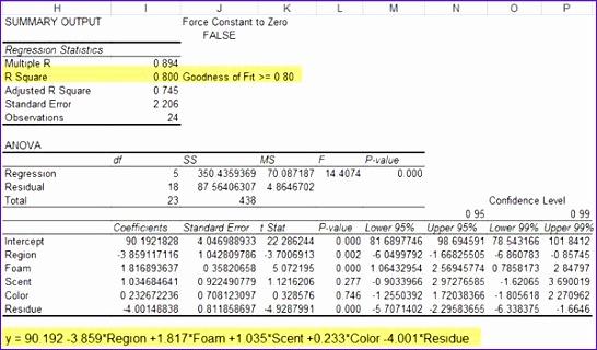multiple regression 546320