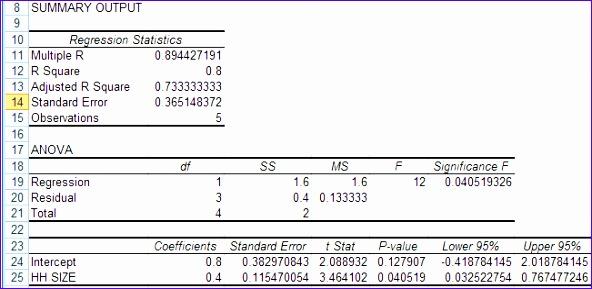 ex52bivariateregression 592289