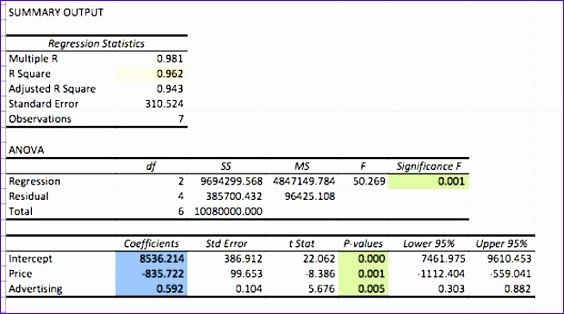 biao linear regression analysis example excel 564314