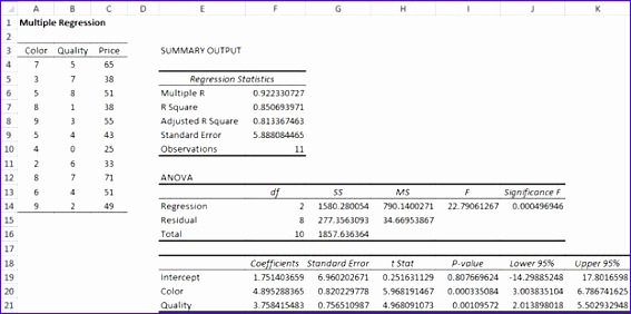 multiple regression analysis excel 567282