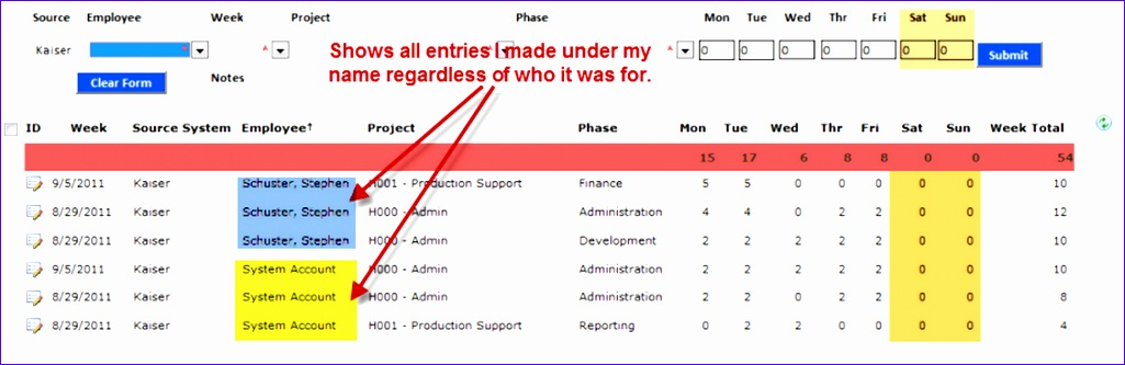 resource time tracking template in sharepoint 2010