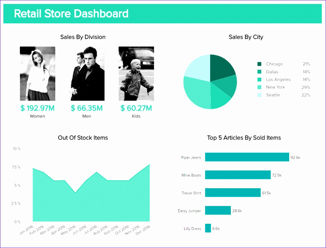 14 retail sales tracking template in excel - exceltemplates