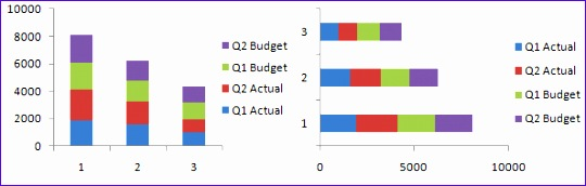 clustered stacked column bar charts 540172
