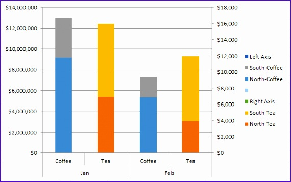 how to make an excel stacked column pivot chart with a secondary axis 570357