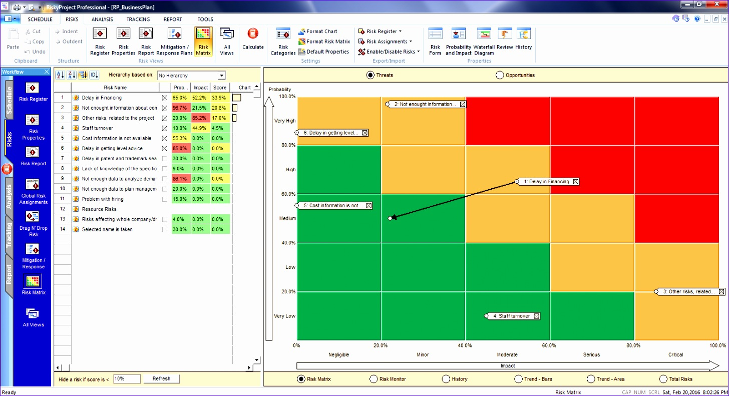 12 waterfall chart excel - exceltemplates