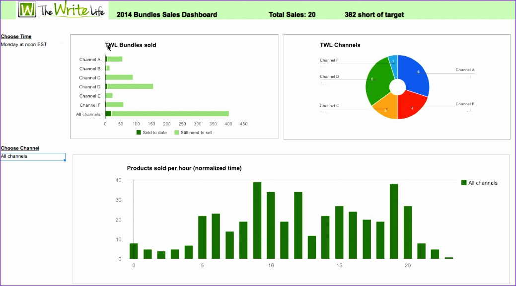 dynamic dashboard in google spreadsheets