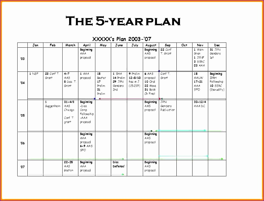 6 5 year business plan template 886675