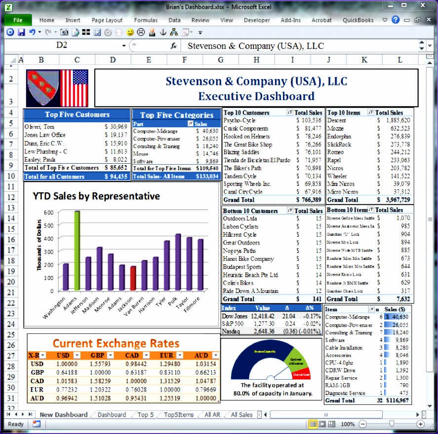 excel camera tool easily add visuals to accounting dashboard reports 887880