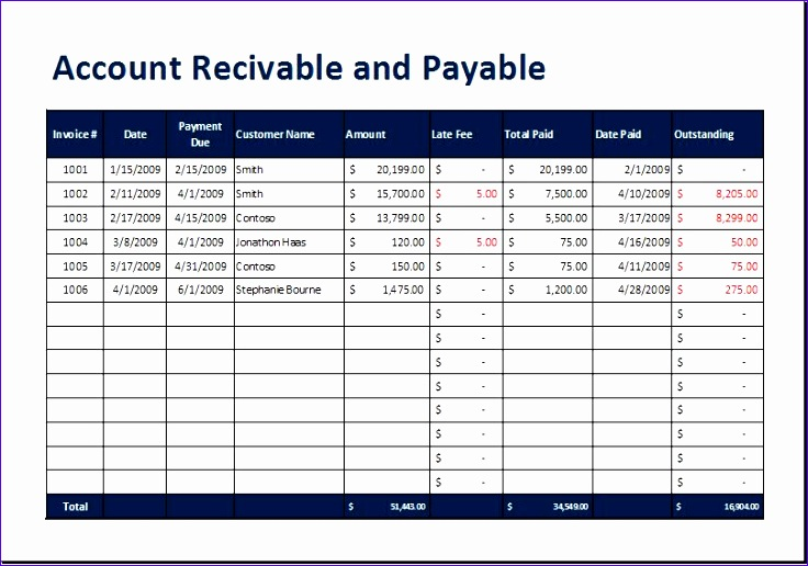 account receivable and payable aging sheet 736516