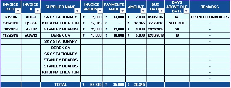 accounts payable template aging