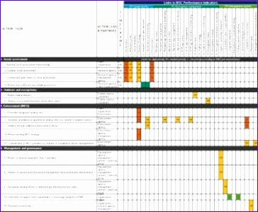 action plan excel template gsvqu awesome action plan template excel