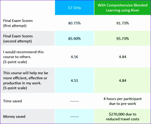 487 rewarding good behavior why social learning succeeds 601494