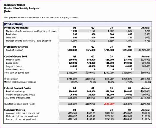 product profitability analysis 173 523430