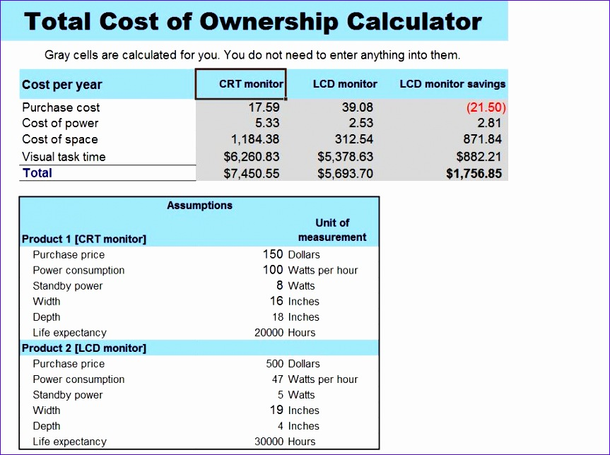 Amortization Chart Excel Template Saikd Beautiful total Cost Of Ownership Calculator Template 949701
