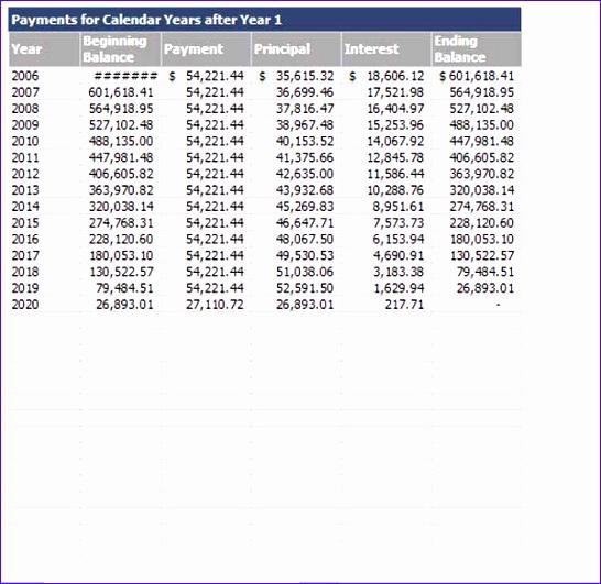 EXCEL AMORTIZATION SCHEDULE DOWNLOAD 546531