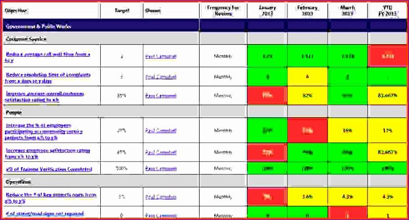 balanced scorecard examples of tables 5hKPWiptVfvMu6njAL 970PrzH6jRwhqAmHdxoG NkBymjwoNenWFL9aU 2qjax5vTf2ClWS4cuaQ02c2plchQ 828445