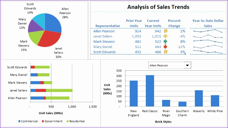 top 25 tips on excel dashboards 799451