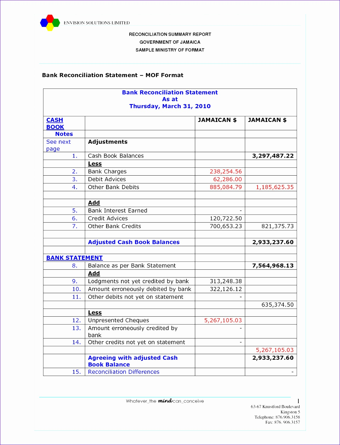 Bank Statement Template Excel N6orr Lovely Bank Statement Reconciliation Worksheet Chriswoodfans 12751650