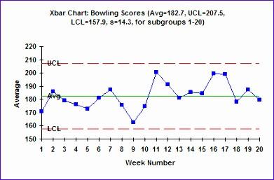 xbar r charts part 1