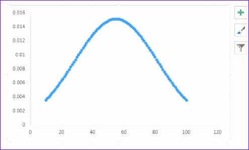 2404 excel template bell curve chart 495298