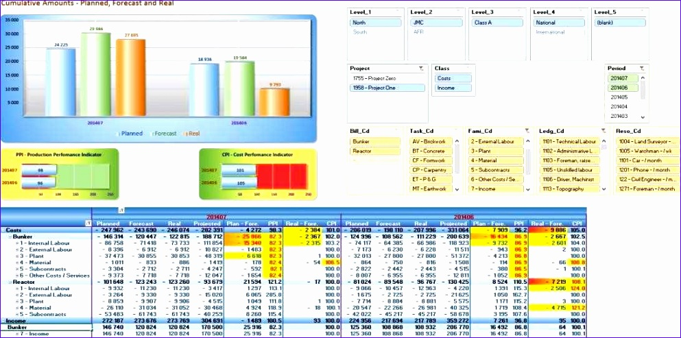 Best Excel Budget Template Clwnd Luxury A Difference Between Plan Vs ...