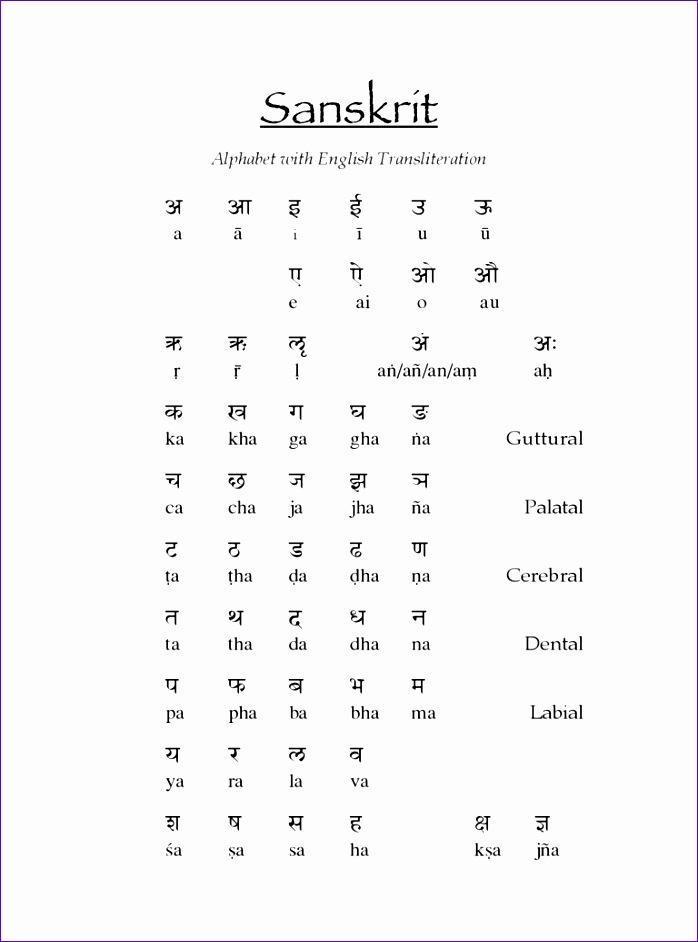 sanskrit alphabet chart 698942