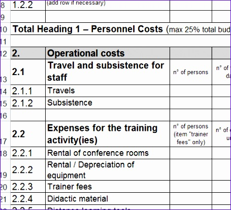 initial training cost bud sheet example 455414