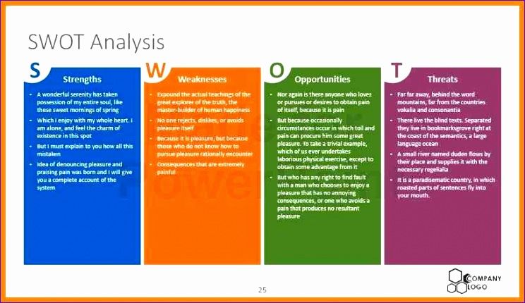 swot analysis template ppt 744430