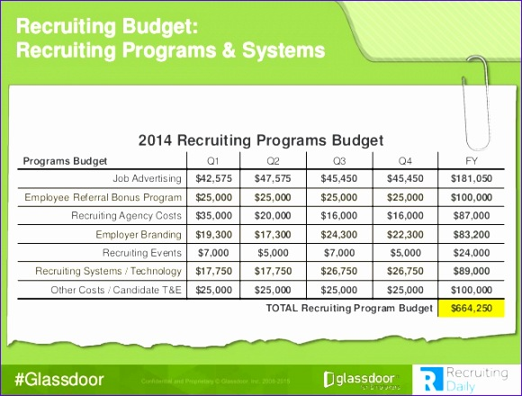 glassdoor recruiting bud revealed how we built our 2014 bud 580440