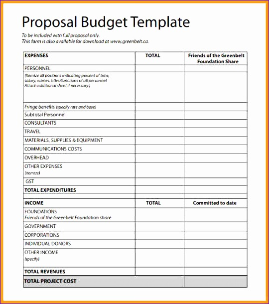 Budget Format Template Excel YBld Unique Sample Budget