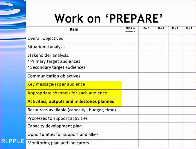 checklist munication strategy development 662502