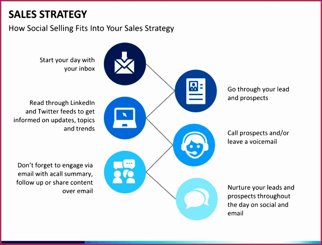 sales strategy template 6 660502