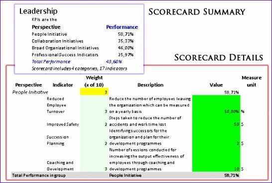 balanced scorecard in business analysis method toolkit 546368