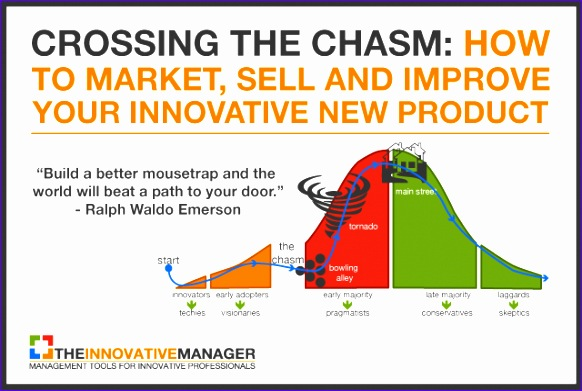 crossing the chasm theory how to market sell and improve your new invention