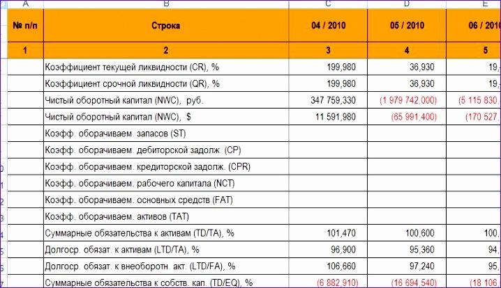 finansovaya model investitsionnogo proekta organizatsii proizvodstva primer v excel 718414