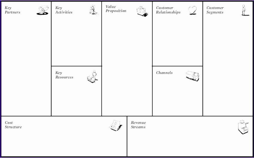 business model canvas template 472 848528