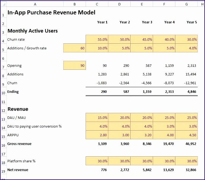 in app purchase revenue model 692609