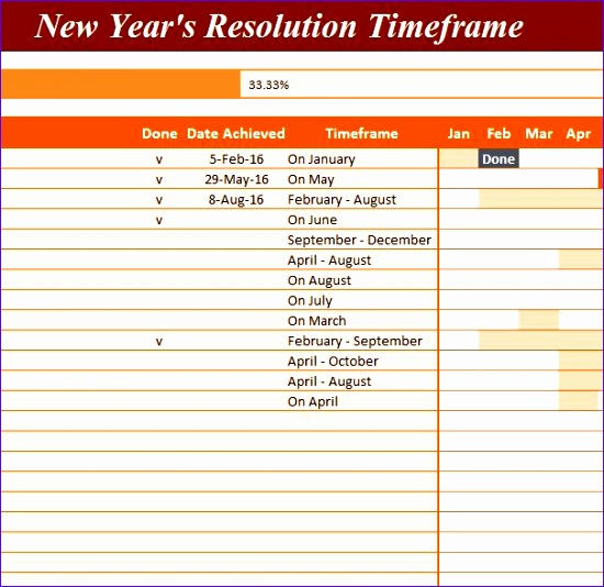 new years resolution timeframe 550534