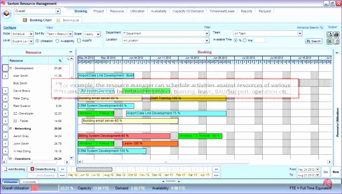 staff capacity planning template excel 1164662