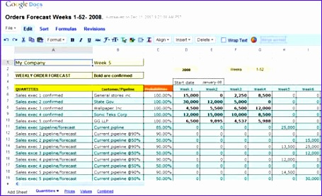 5 Cash Flow Forecast Template Excel Exceltemplates Exceltemplates