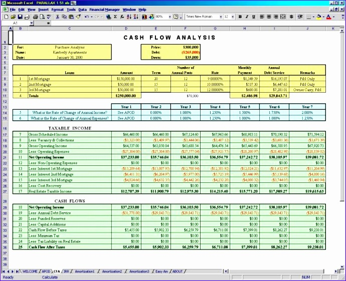 cashflow analysis 690561