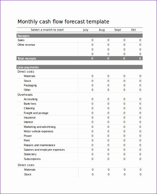 excel forecast templates 546671