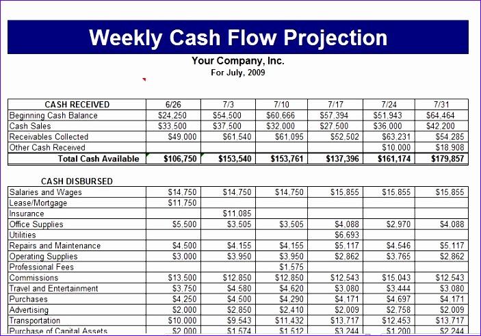 cash flow template 703491