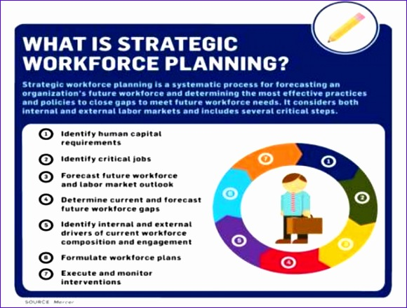strategic workforce planning 20 november 2014 580440