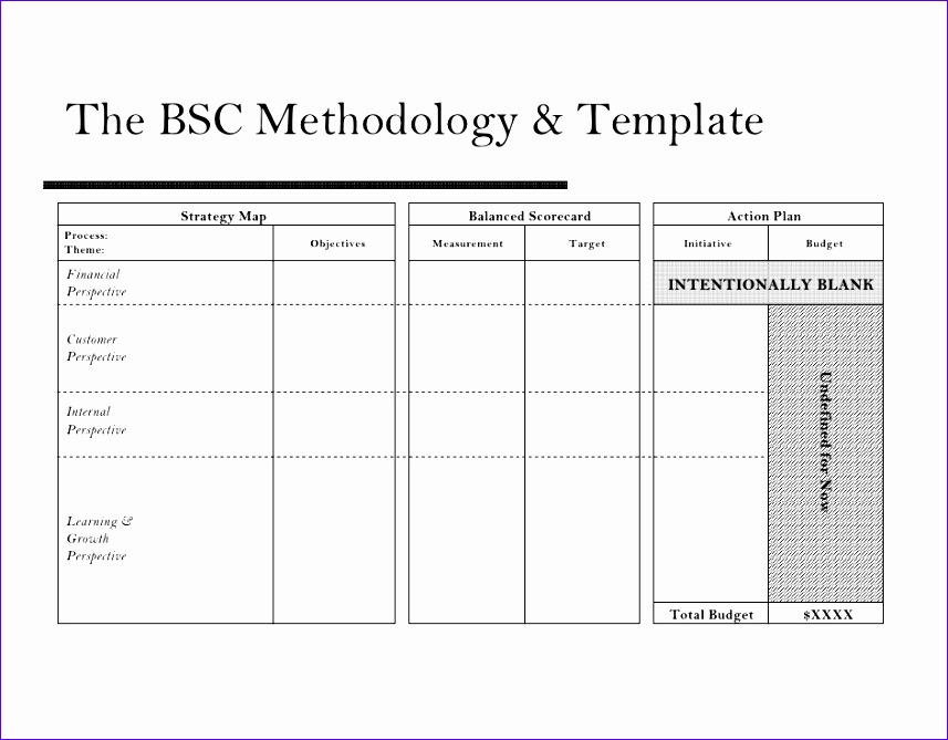 balanced scorecard presentation for gemba 857669