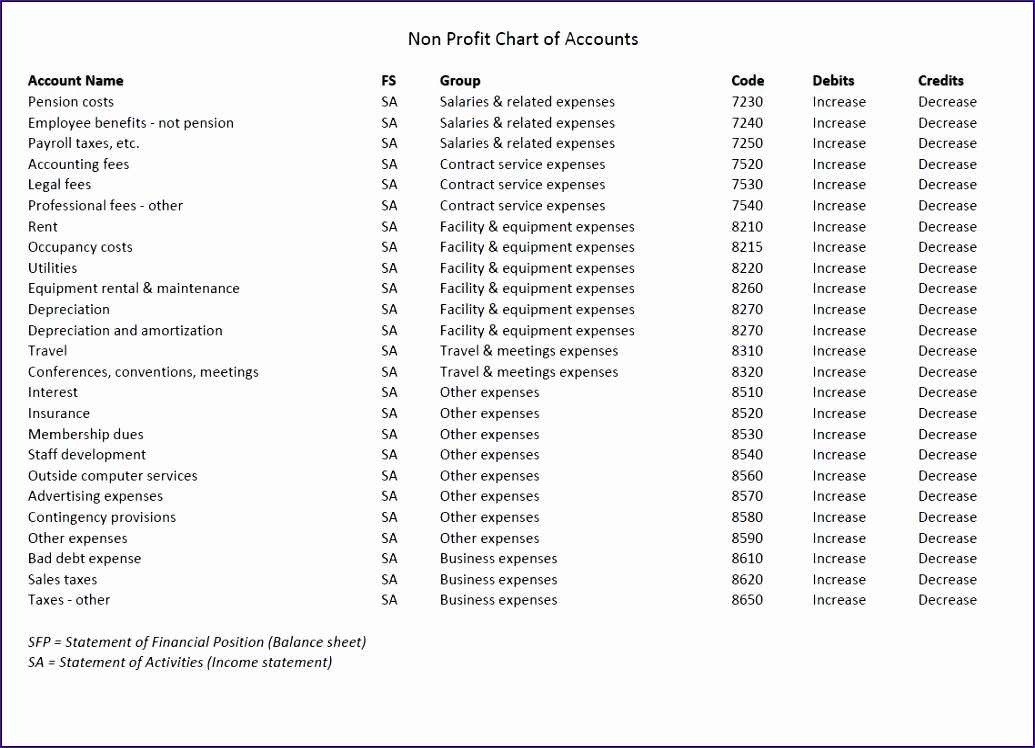 9 chart of accounts excel template exceltemplates exceltemplates. Black Bedroom Furniture Sets. Home Design Ideas