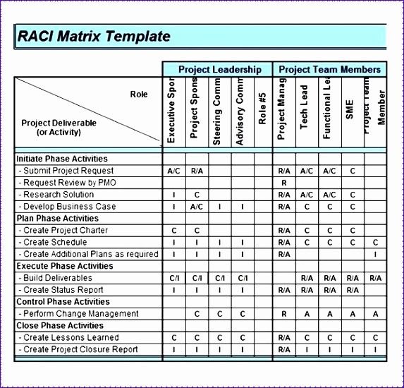 raci chart template excel 573550