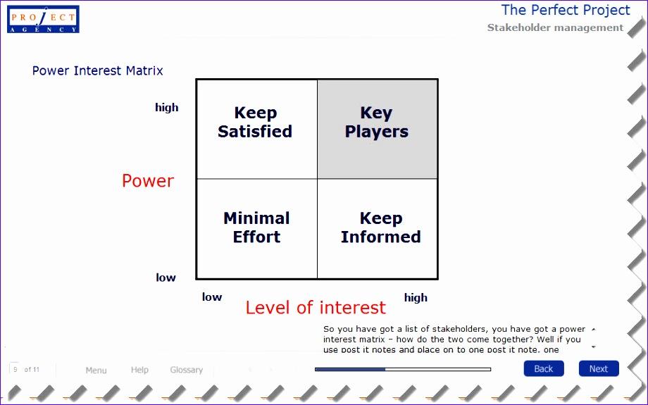 power interest matrix 920575