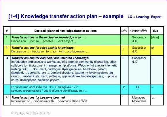 kt plan template 580406